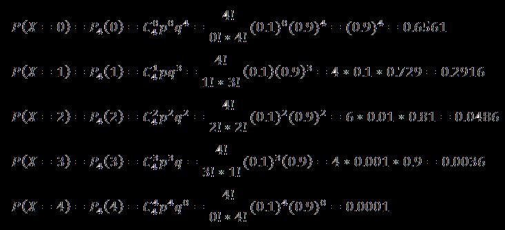 биномиальный закон распределения примеры решения задач